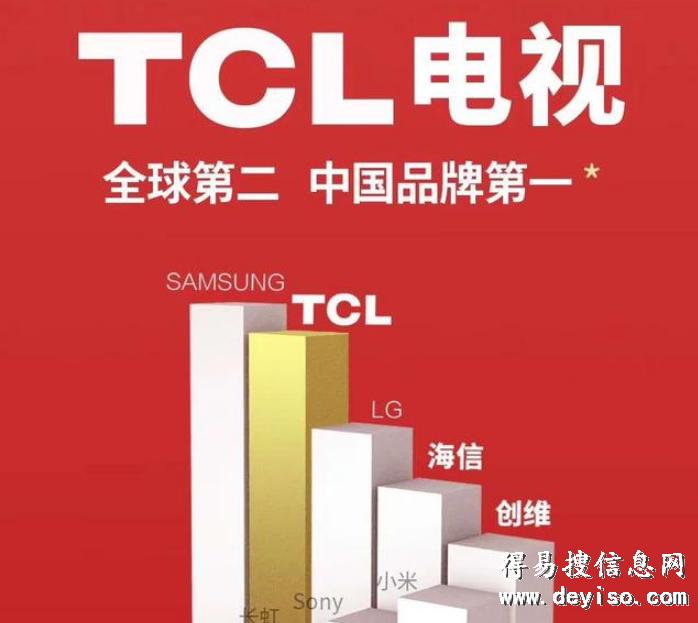 怎么挑选TCL电视机